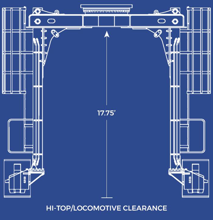 Straddlecarrier - Hi-Top/Locomotive Clearance